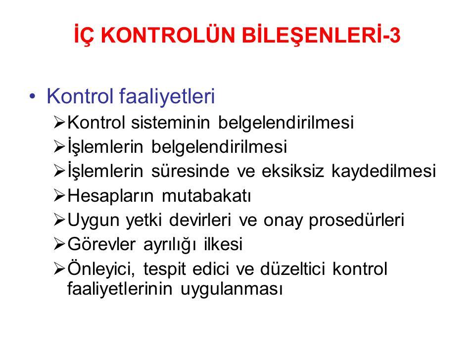 İÇ KONTROLÜN BİLEŞENLERİ-3