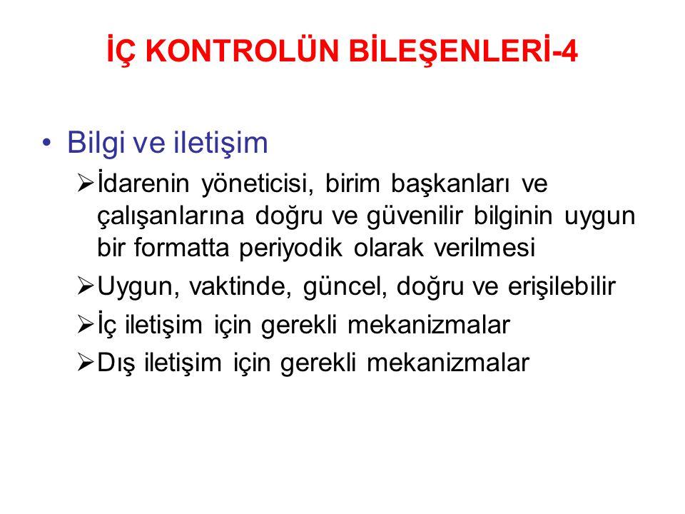 İÇ KONTROLÜN BİLEŞENLERİ-4