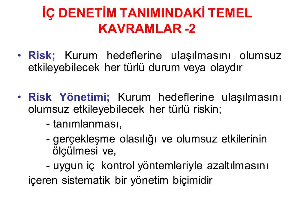 İÇ DENETİM TANIMINDAKİ TEMEL KAVRAMLAR -2