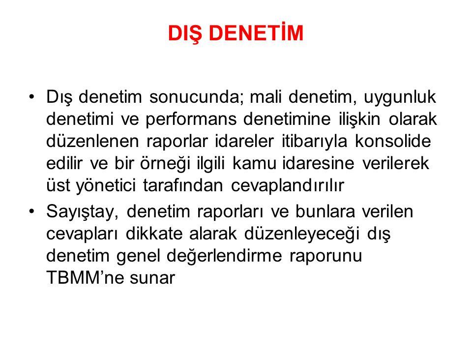 DIŞ DENETİM