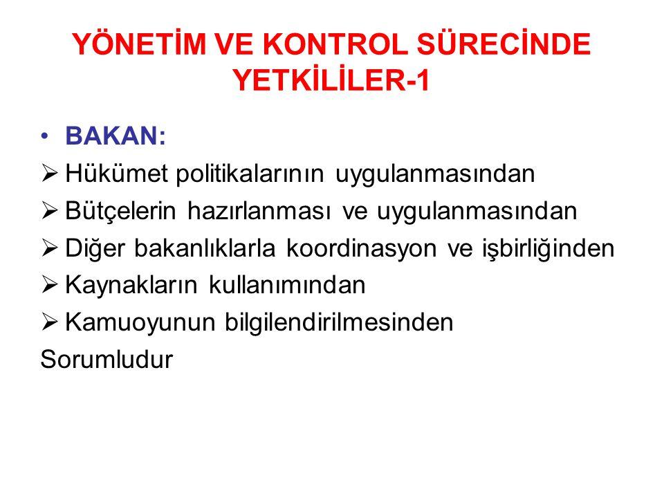 YÖNETİM VE KONTROL SÜRECİNDE YETKİLİLER-1