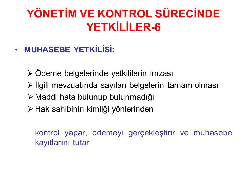 YÖNETİM VE KONTROL SÜRECİNDE YETKİLİLER-6