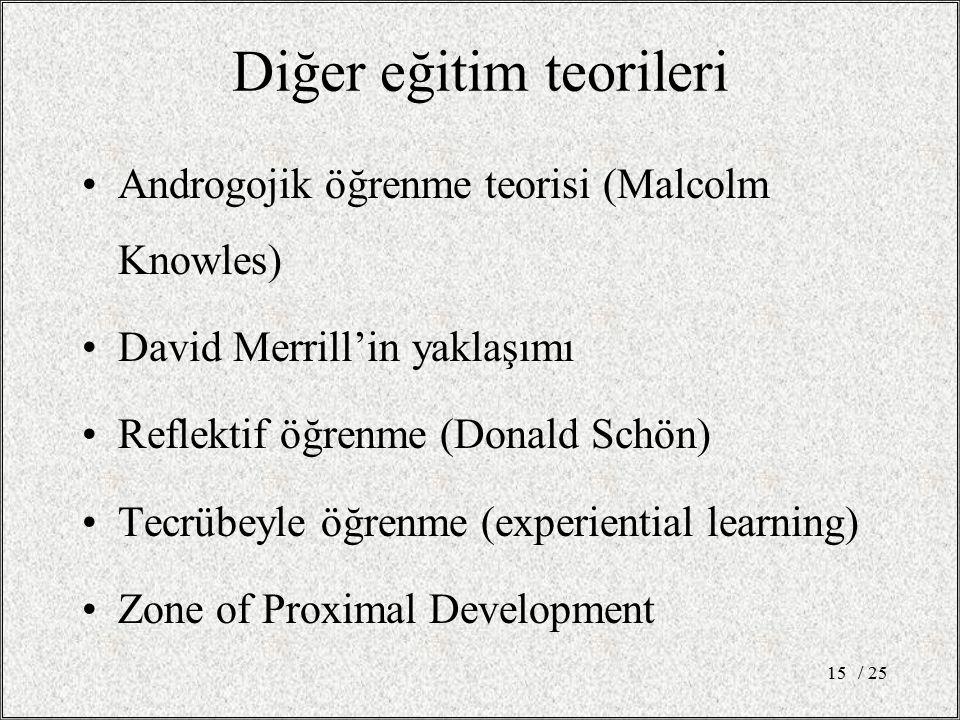 Diğer eğitim teorileri