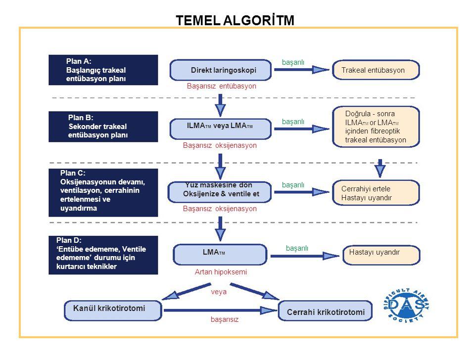 TEMEL ALGORİTM Plan A: Başlangıç trakeal entübasyon planı başarılı