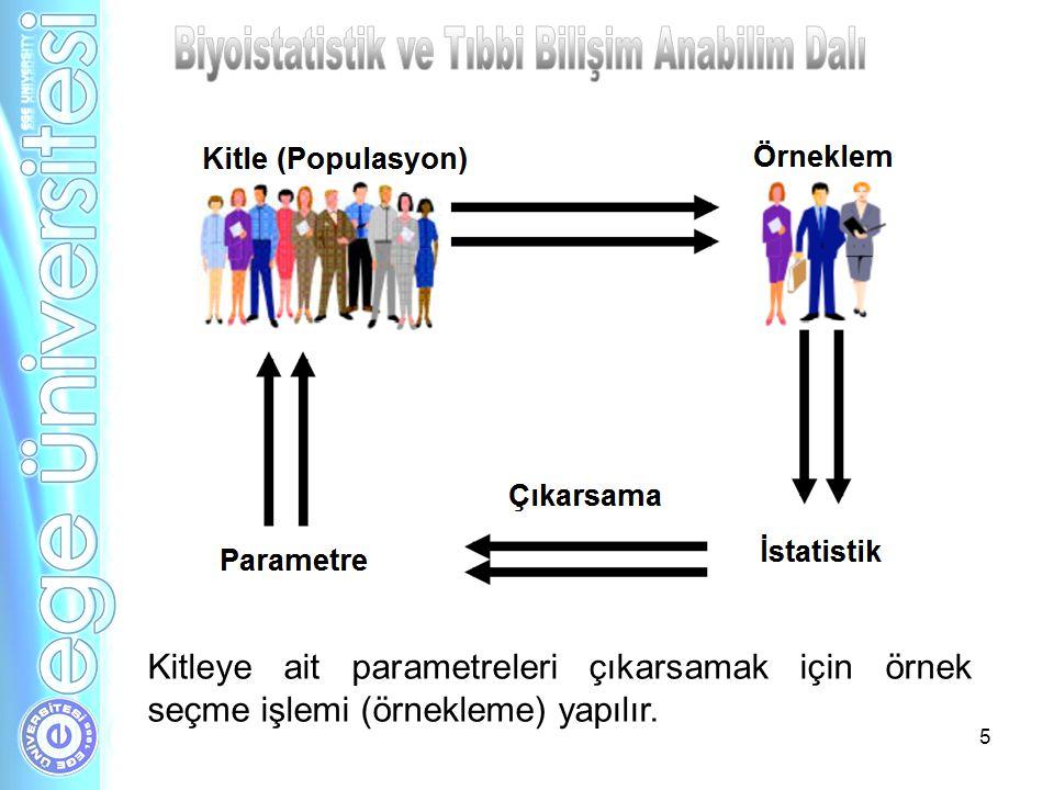 Biyoistatistik ve Tıbbi Bilişim Anabilim Dalı