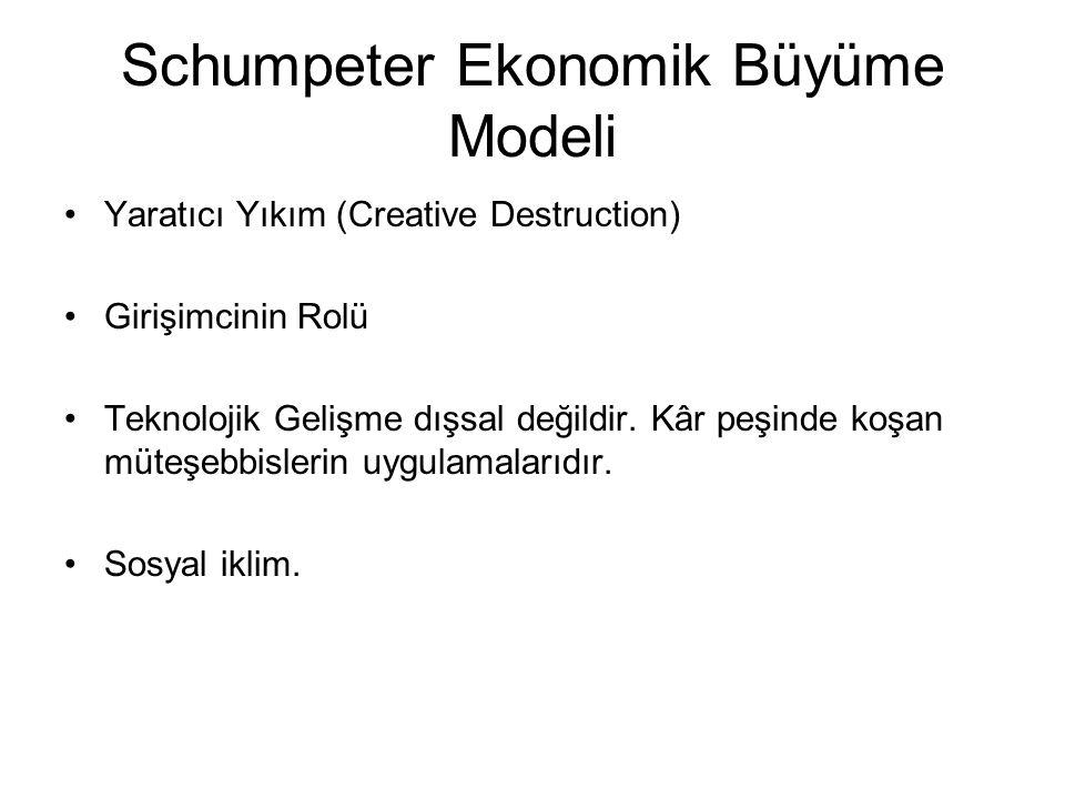 Schumpeter Ekonomik Büyüme Modeli