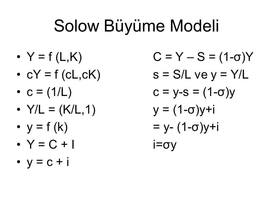 Solow Büyüme Modeli Y = f (L,K) C = Y – S = (1-σ)Y
