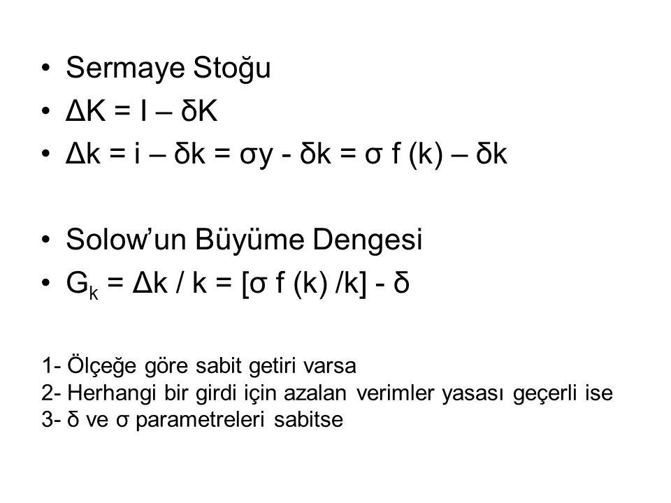 Δk = i – δk = σy - δk = σ f (k) – δk Solow'un Büyüme Dengesi