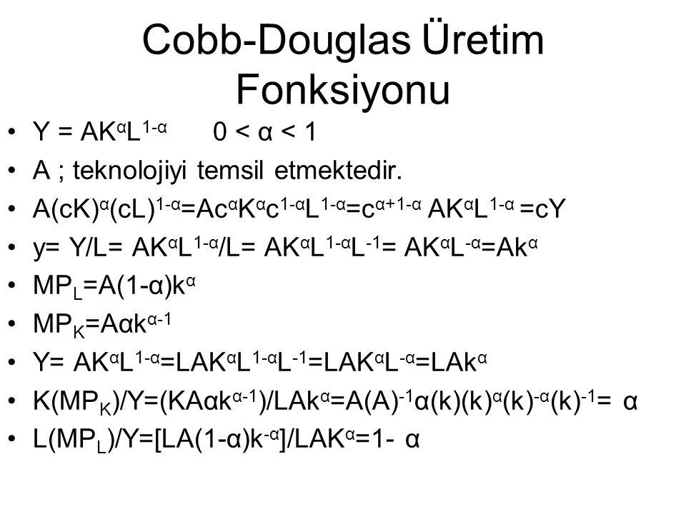 Cobb-Douglas Üretim Fonksiyonu