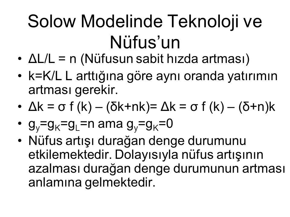 Solow Modelinde Teknoloji ve Nüfus'un
