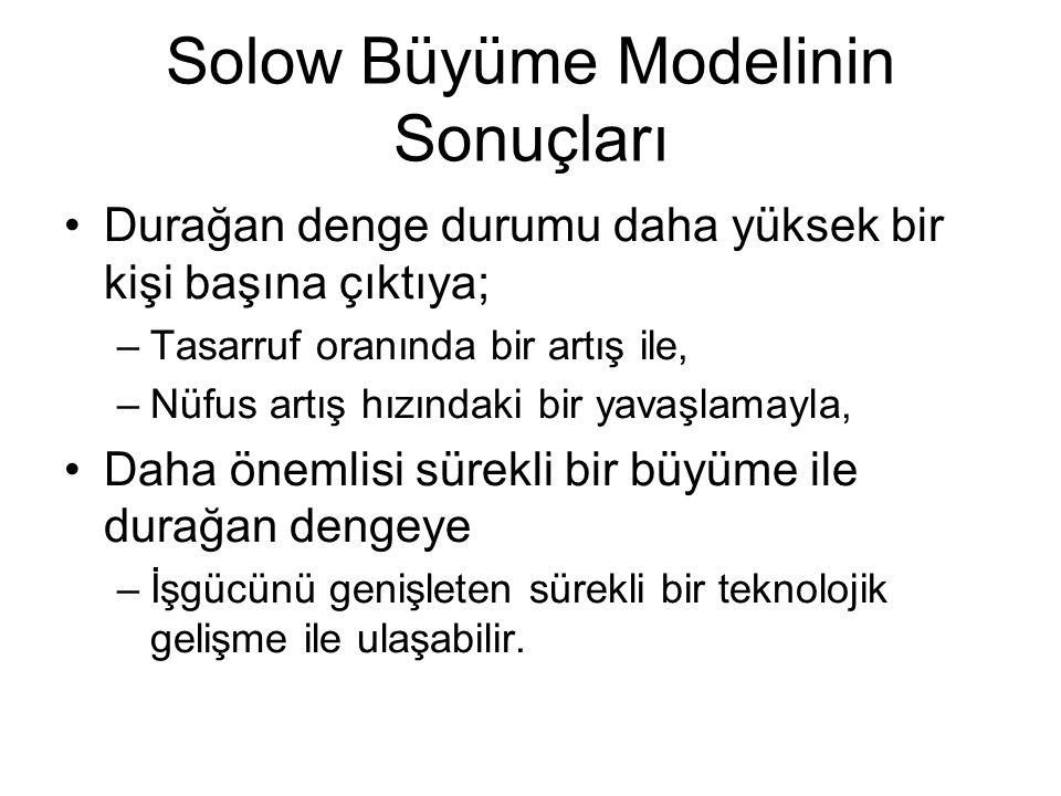 Solow Büyüme Modelinin Sonuçları