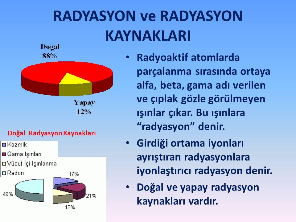 RADYASYON ve RADYASYON KAYNAKLARI