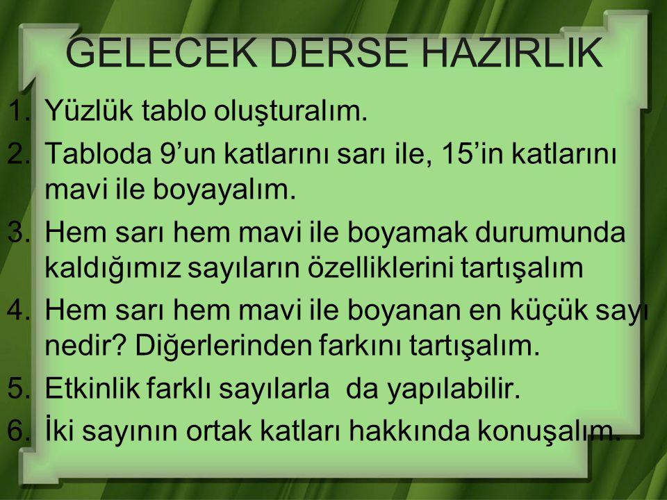 GELECEK DERSE HAZIRLIK