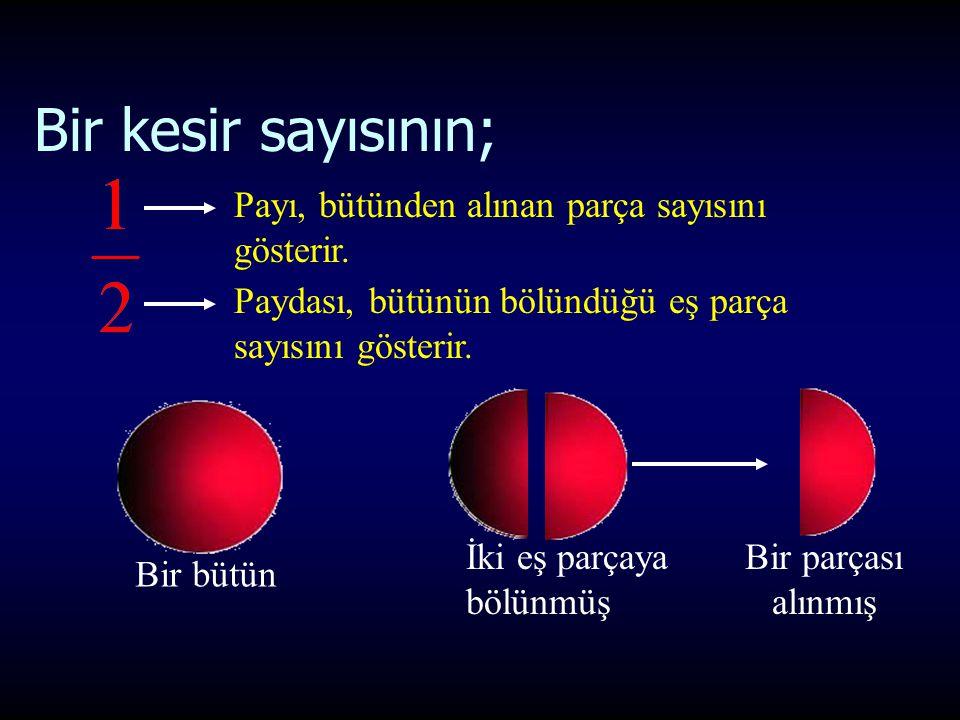 Bir kesir sayısının; Payı, bütünden alınan parça sayısını gösterir.