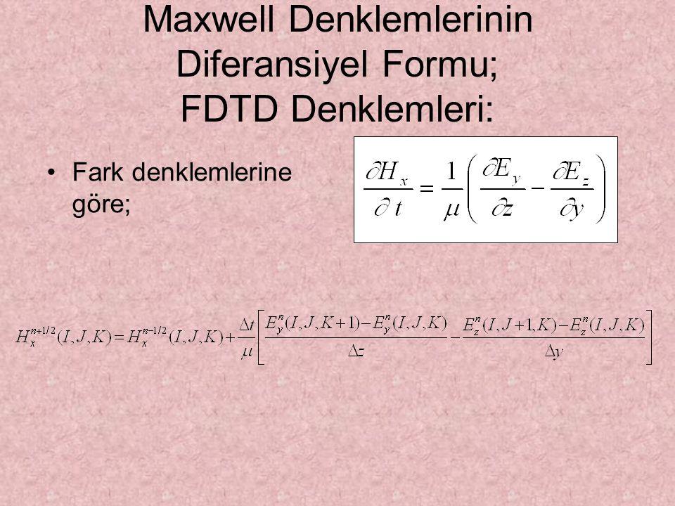 Maxwell Denklemlerinin Diferansiyel Formu; FDTD Denklemleri: