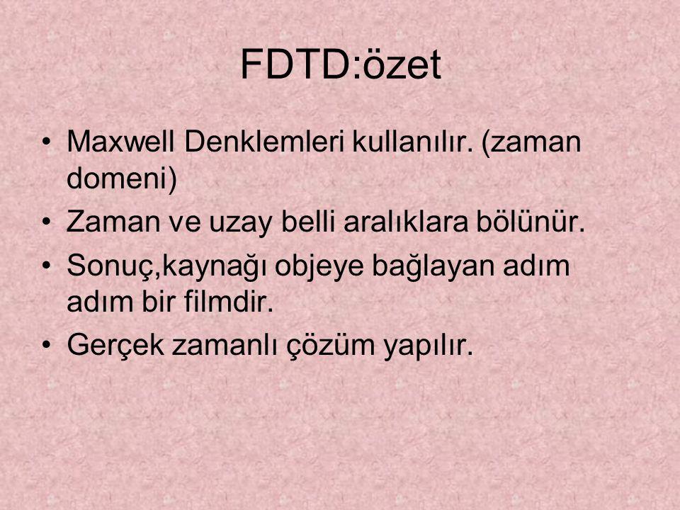 FDTD:özet Maxwell Denklemleri kullanılır. (zaman domeni)