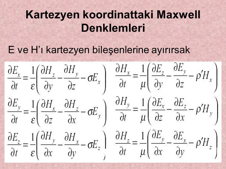 Kartezyen koordinattaki Maxwell Denklemleri