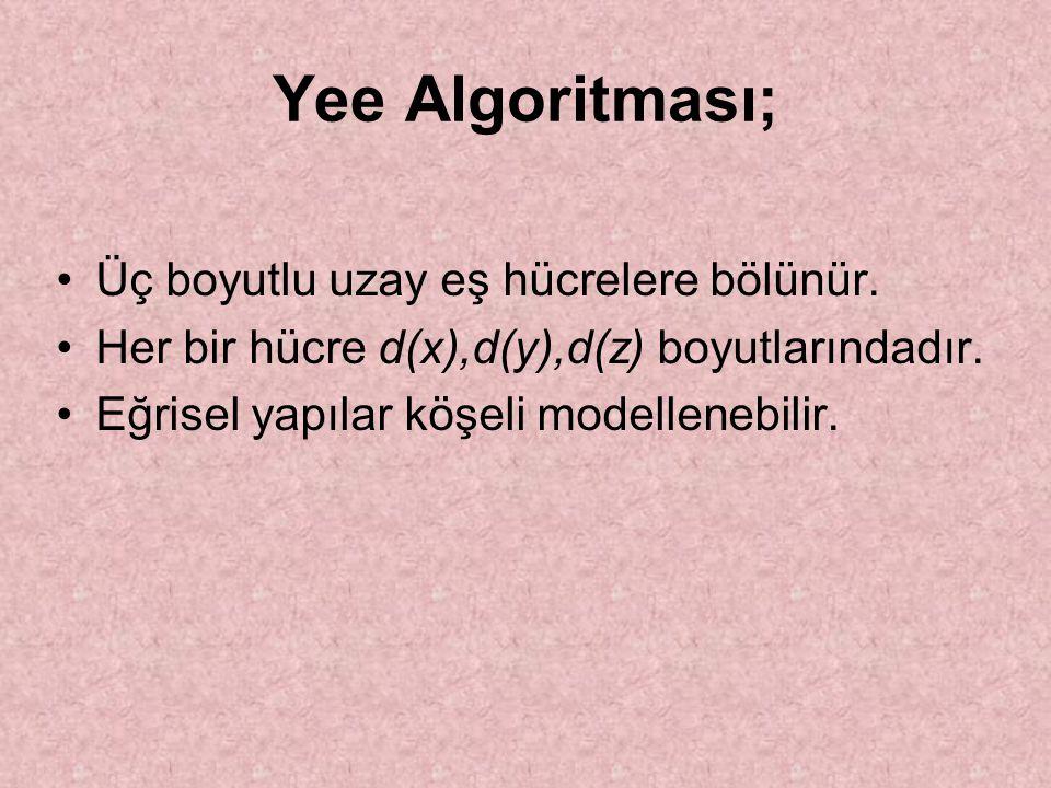 Yee Algoritması; Üç boyutlu uzay eş hücrelere bölünür.