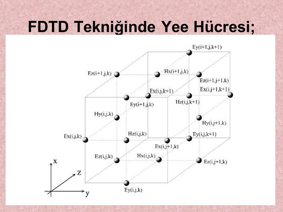 FDTD Tekniğinde Yee Hücresi;