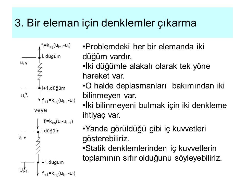 3. Bir eleman için denklemler çıkarma