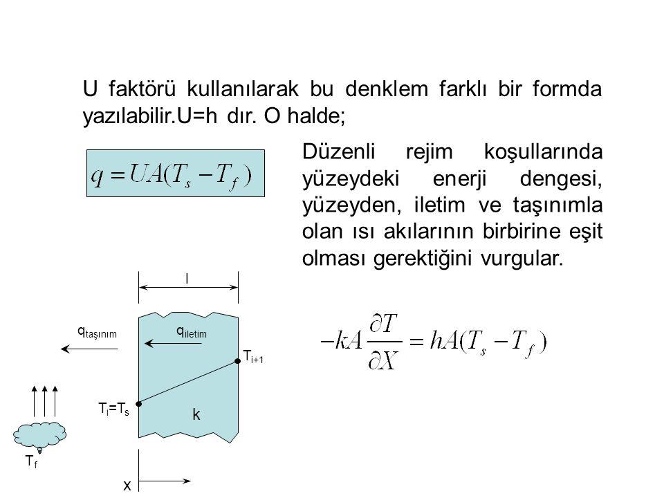 U faktörü kullanılarak bu denklem farklı bir formda yazılabilir