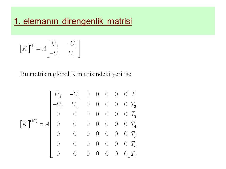 1. elemanın direngenlik matrisi