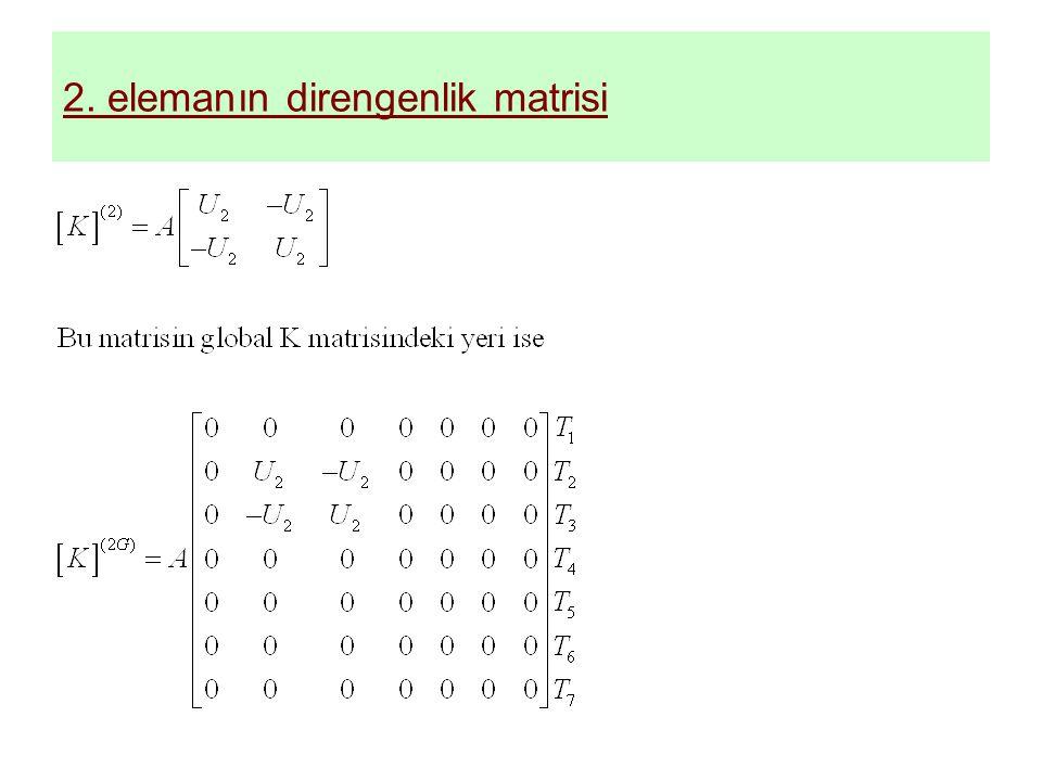 2. elemanın direngenlik matrisi