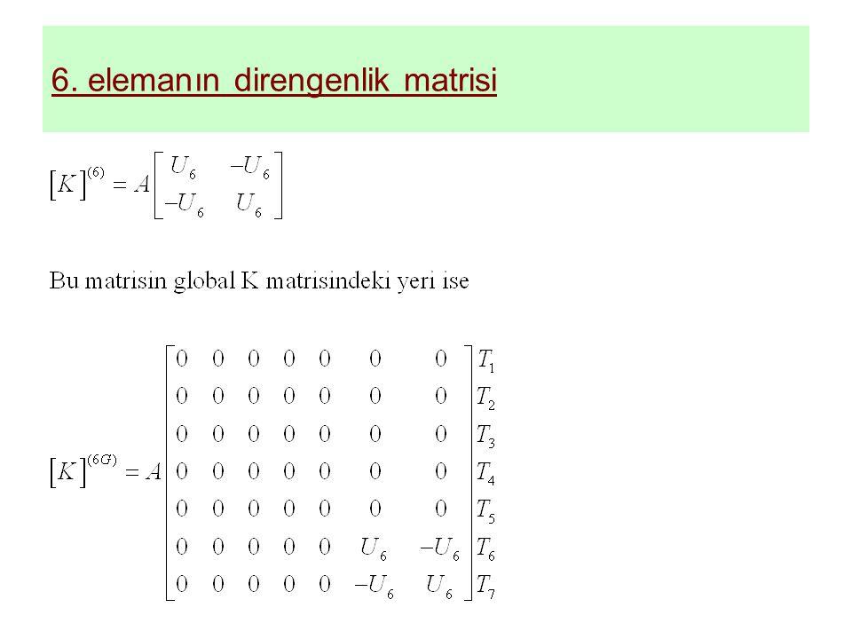 6. elemanın direngenlik matrisi