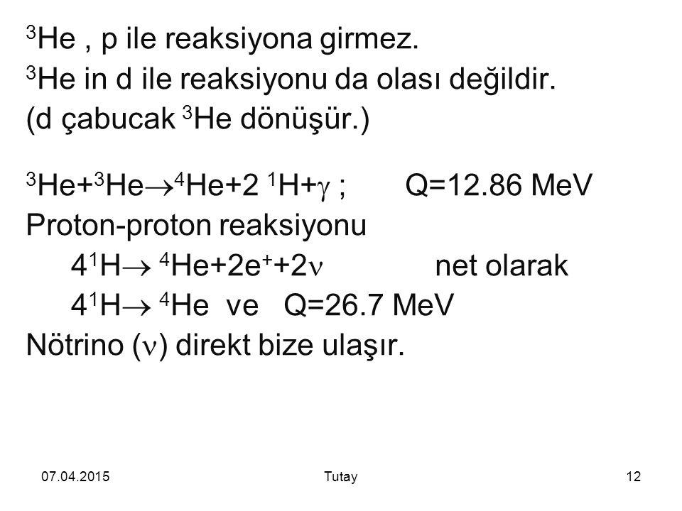 3He , p ile reaksiyona girmez.