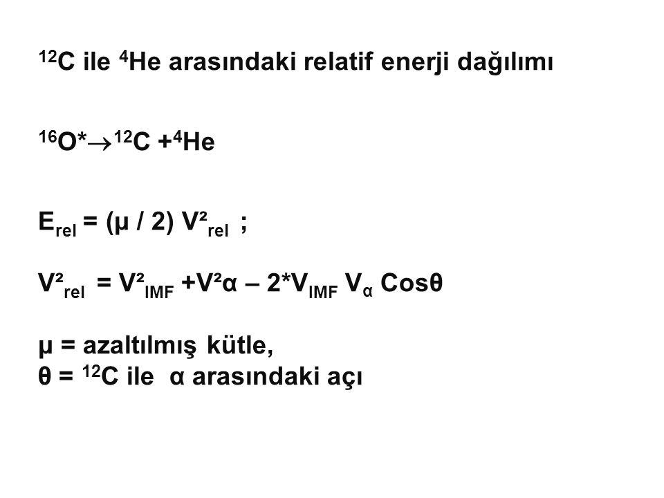 12C ile 4He arasındaki relatif enerji dağılımı 16O