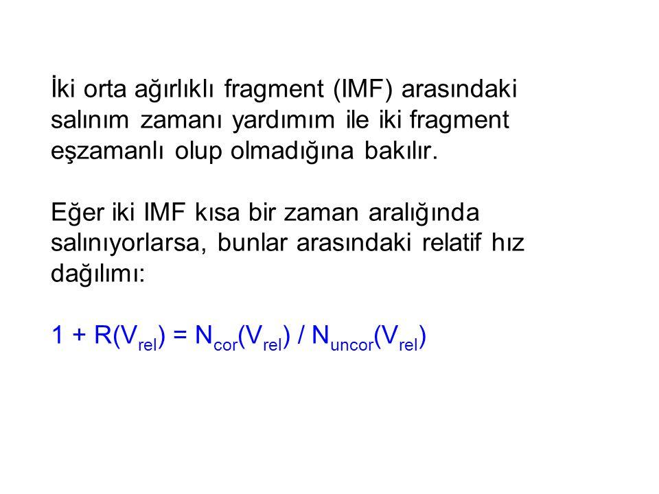 İki orta ağırlıklı fragment (IMF) arasındaki salınım zamanı yardımım ile iki fragment eşzamanlı olup olmadığına bakılır.