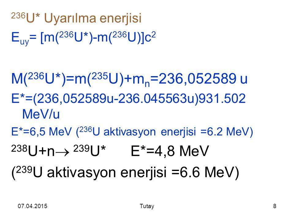 (239U aktivasyon enerjisi =6.6 MeV)