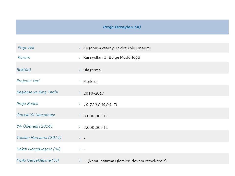 Proje Detayları (4) Proje Adı. : Kırşehir-Aksaray Devlet Yolu Onarımı. Kurum. Karayolları 3. Bölge Müdürlüğü.