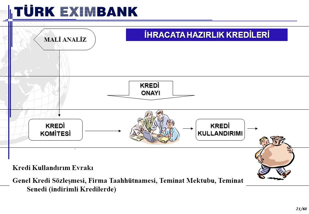 Firma Limiti: Yeni Türk Lirası ve döviz kredilerinin toplamı olmak üzere azami 10.000.000 ABD Doları olup, Yeni Türk Lirası limiti 6 milyon YTL ile sınırlıdır. İhracata yeni başlayan firmalara kullandırılacak Yeni Türk Lirası ve döviz kredilerinin toplamı ise azami 100.000 ABD Doları'dır.