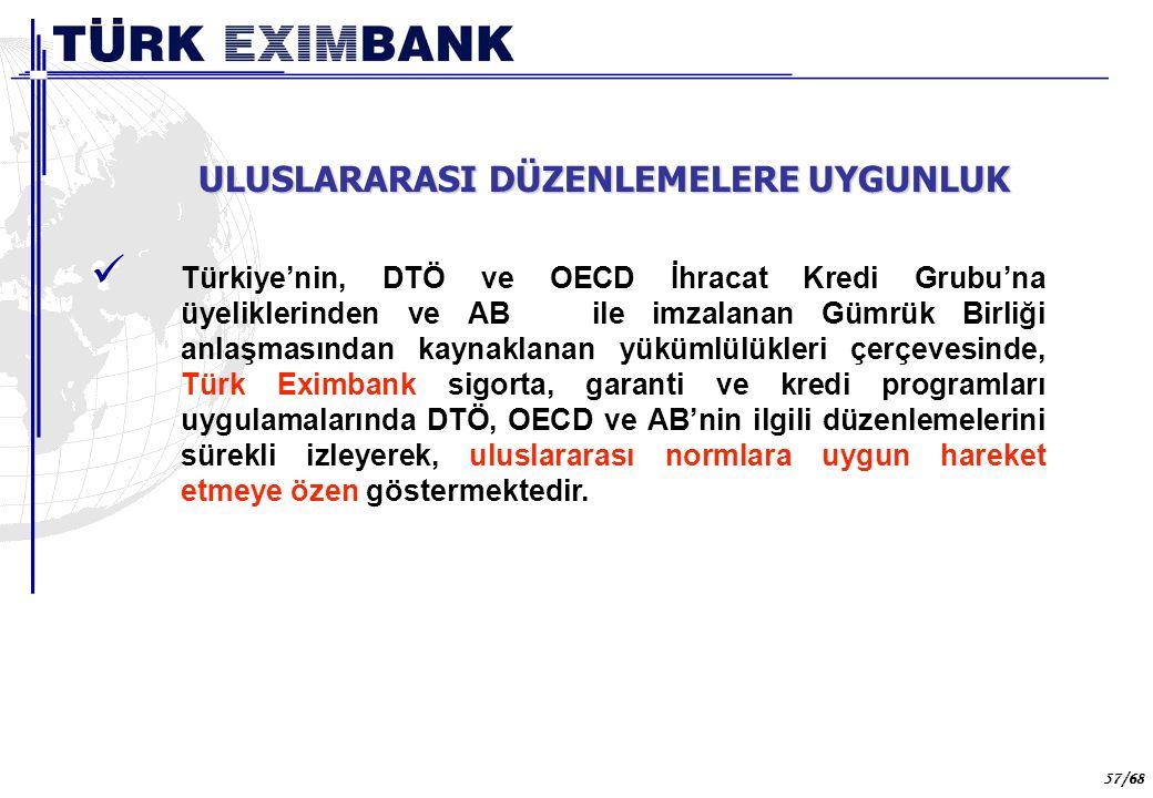 2003 Yılında Türk Eximbank Faaliyetleri