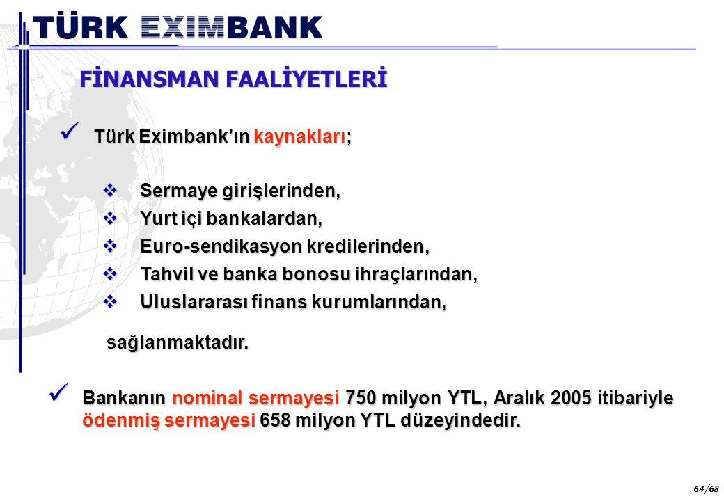 MALİ YAPI Türk Eximbank'ın Aralık 2005 itibariyle,