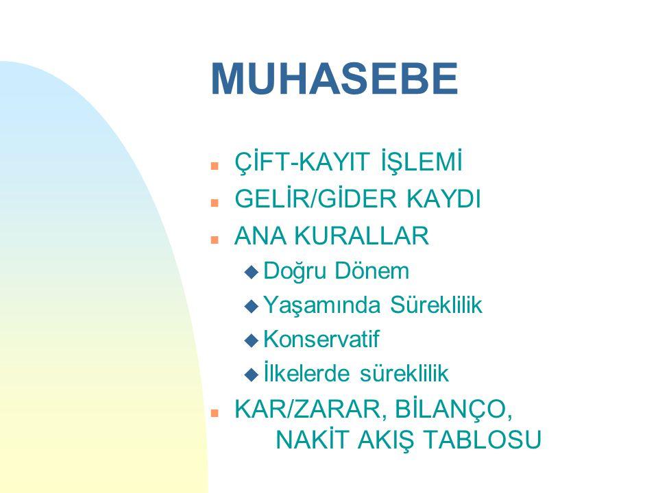MUHASEBE ÇİFT-KAYIT İŞLEMİ GELİR/GİDER KAYDI ANA KURALLAR
