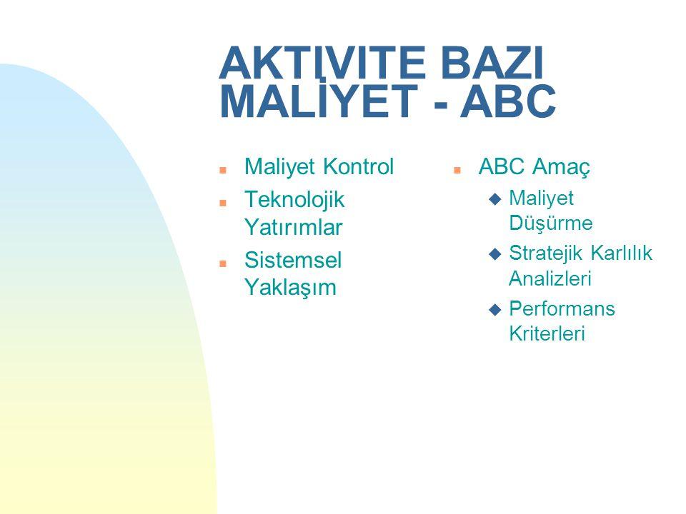 AKTIVITE BAZI MALİYET - ABC