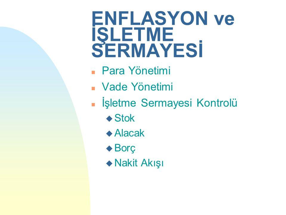 ENFLASYON ve İŞLETME SERMAYESİ