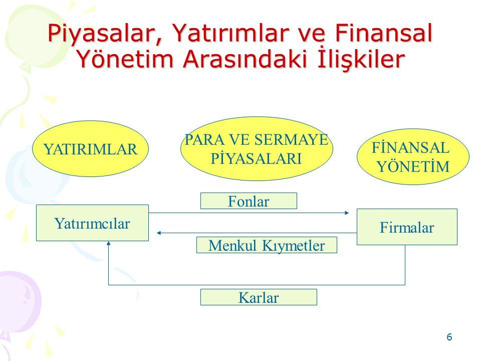 Piyasalar, Yatırımlar ve Finansal Yönetim Arasındaki İlişkiler