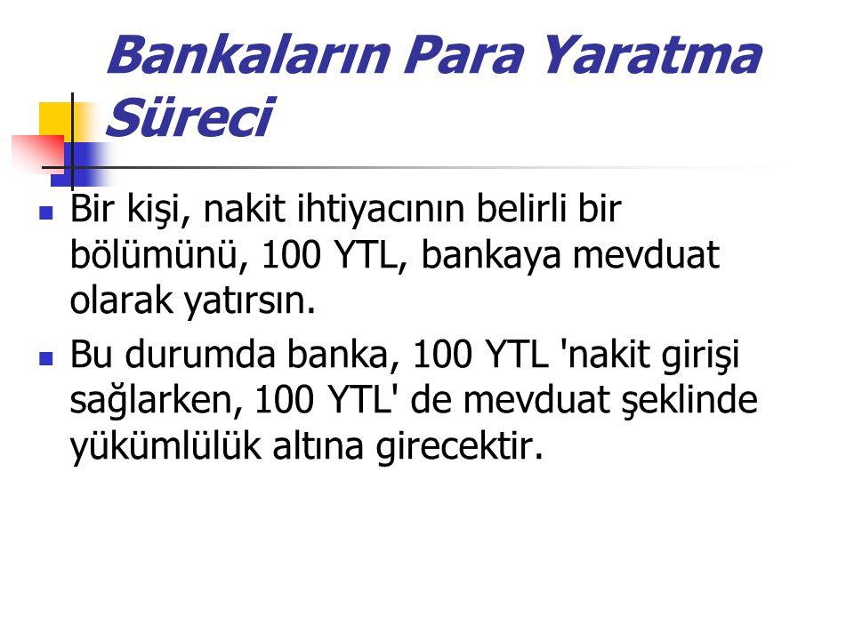 Bankaların Para Yaratma Süreci