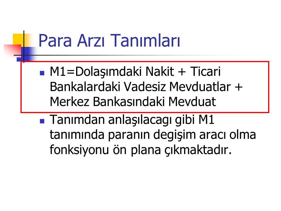 Para Arzı Tanımları M1=Dolaşımdaki Nakit + Ticari Bankalardaki Vadesiz Mevduatlar + Merkez Bankasındaki Mevduat.