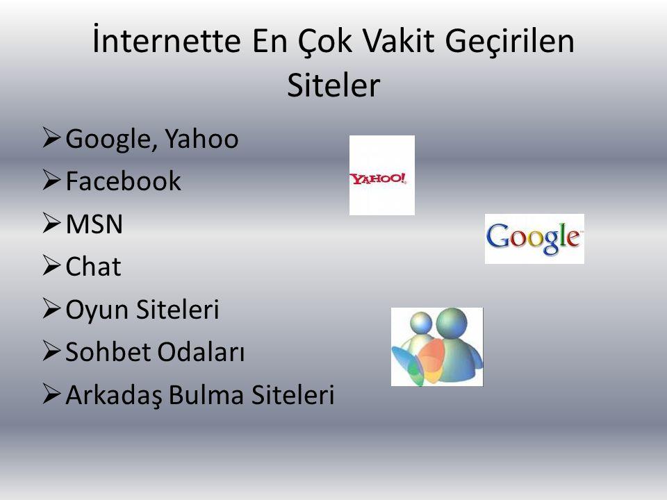 İnternette En Çok Vakit Geçirilen Siteler