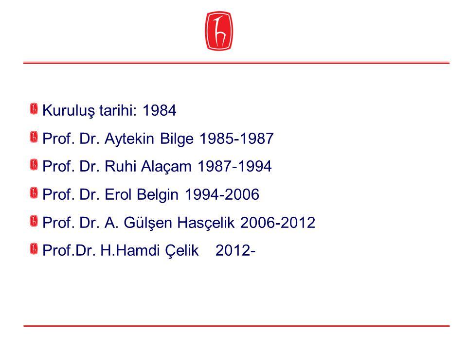 Kuruluş tarihi: 1984 Prof. Dr. Aytekin Bilge 1985-1987. Prof. Dr. Ruhi Alaçam 1987-1994. Prof. Dr. Erol Belgin 1994-2006.