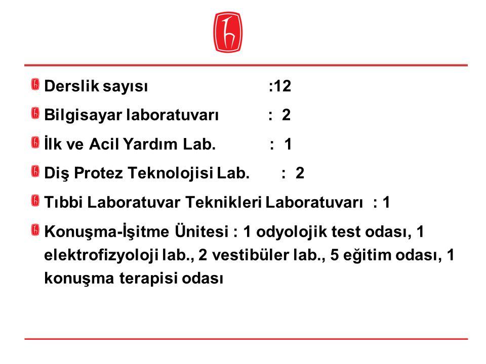 Derslik sayısı :12 Bilgisayar laboratuvarı : 2. İlk ve Acil Yardım Lab. : 1.