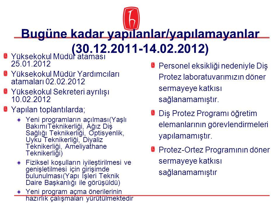 Bugüne kadar yapılanlar/yapılamayanlar (30.12.2011-14.02.2012)