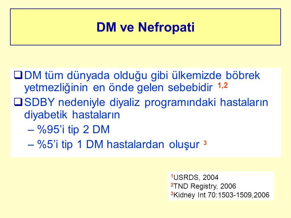DM ve Nefropati DM tüm dünyada olduğu gibi ülkemizde böbrek yetmezliğinin en önde gelen sebebidir 1,2.