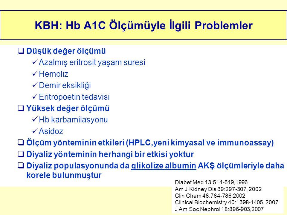 KBH: Hb A1C Ölçümüyle İlgili Problemler