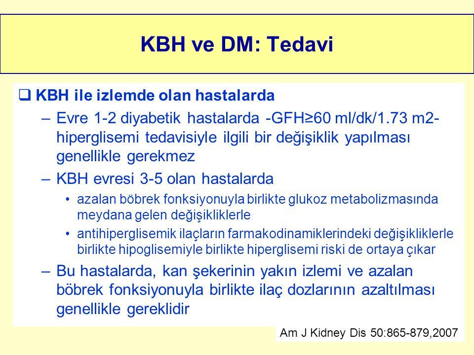 KBH ve DM: Tedavi KBH ile izlemde olan hastalarda