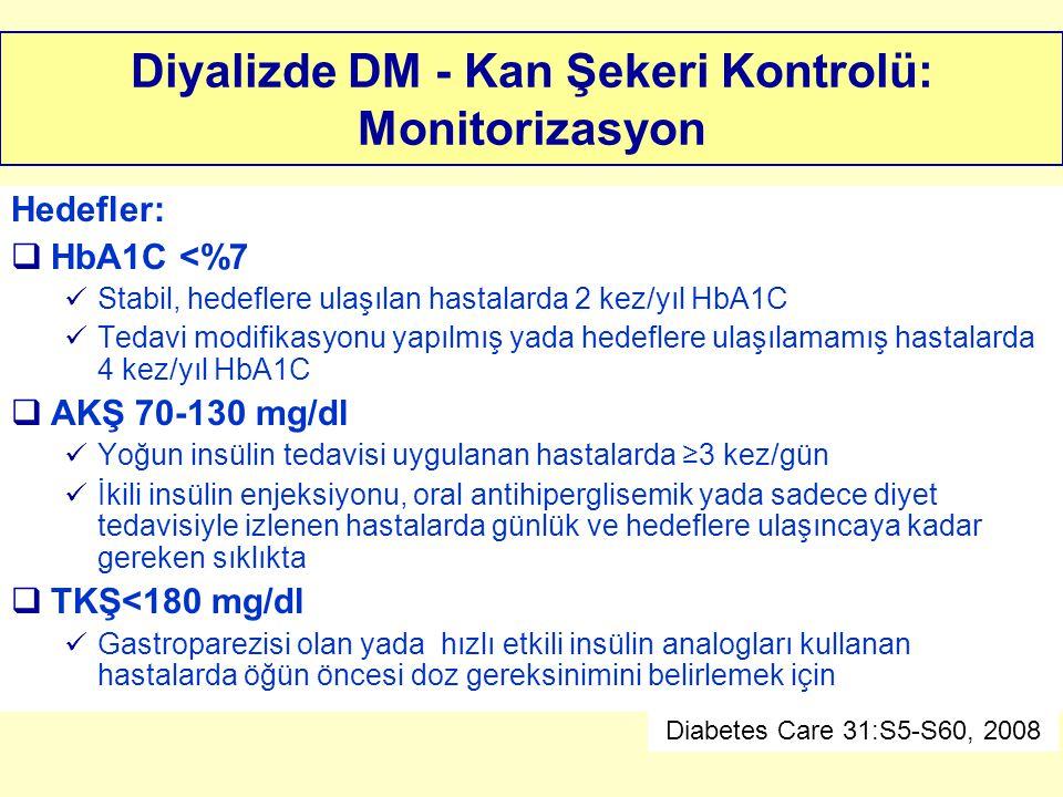 Diyalizde DM - Kan Şekeri Kontrolü: Monitorizasyon